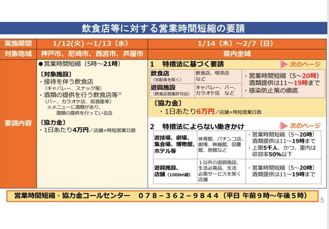 兵庫県に緊急事態宣言