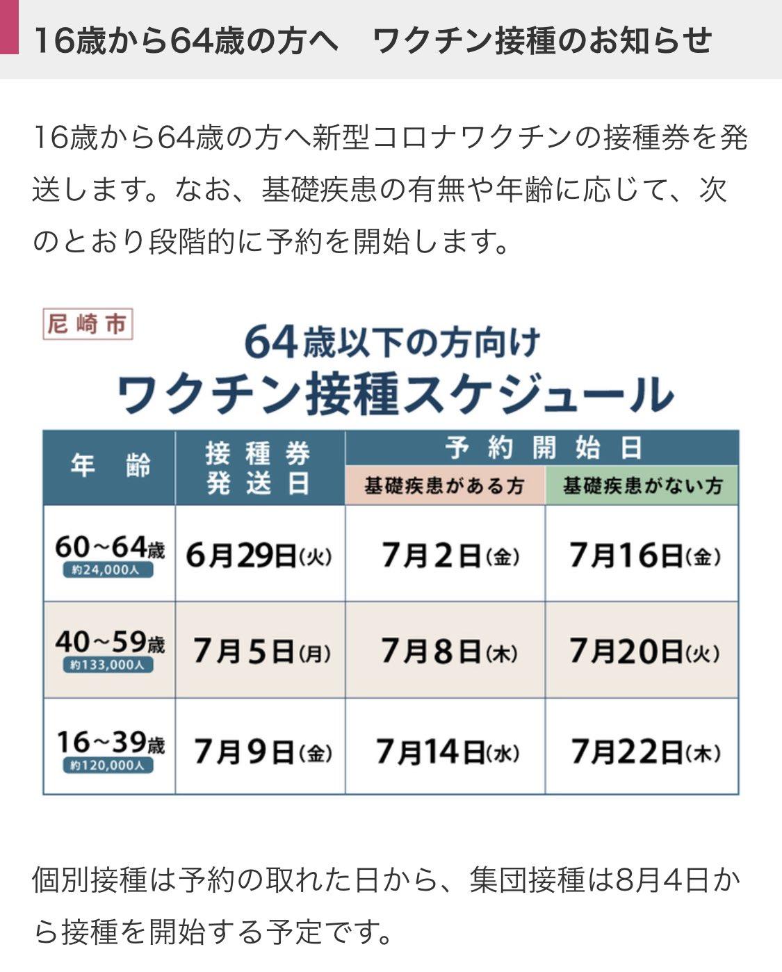 尼崎市の64歳以下のワクチン接種
